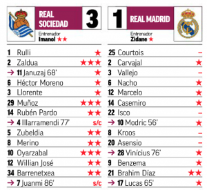 Blank scored by Marca – Courtois' transfer from Chelsea to Real Madrid goes from bad to worse
