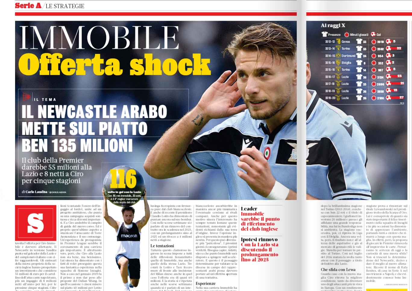 Newcastle submit offer for Ciro Immobile